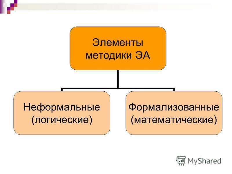 Элементы методики ЭА Неформальные (логические) Формализованные (математические)