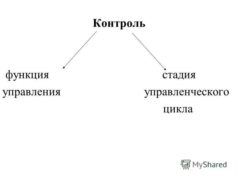 Контроль функция стадия управления управленческого цикла