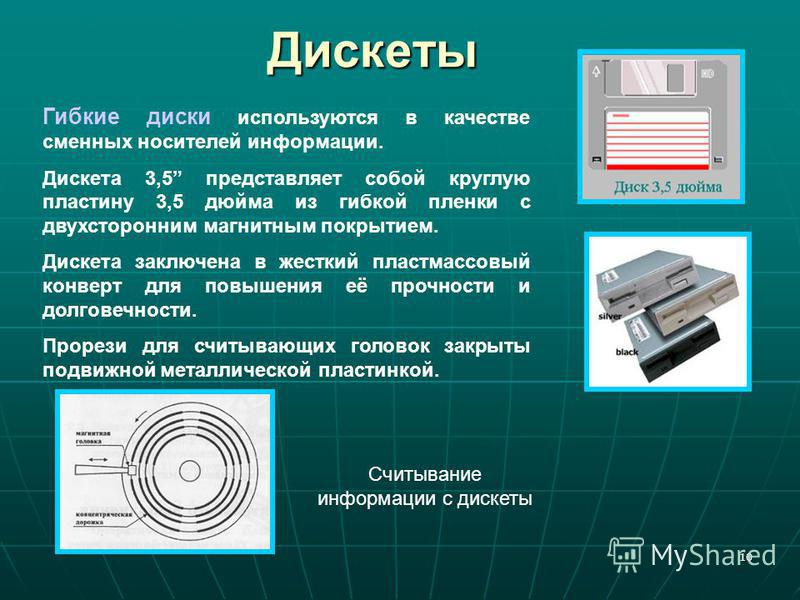 10 Дискеты Считывание информации с дискеты Гибкие диски используются в качестве сменных носителей информации. Дискета 3,5 представляет собой круглую пластину 3,5 дюйма из гибкой пленки с двухсторонним магнитным покрытием. Дискета заключена в жесткий