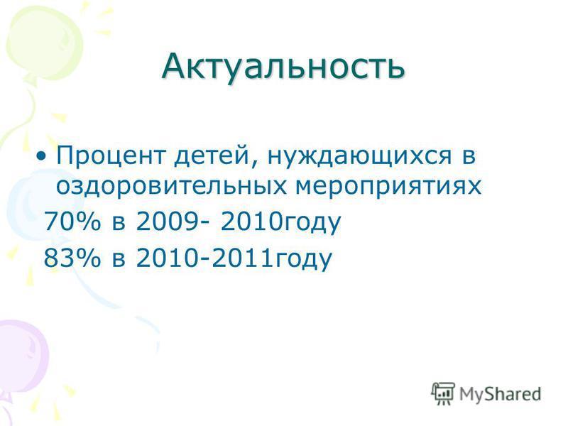 Актуальность Процент детей, нуждающихся в оздоровительных мероприятиях 70% в 2009- 2010 году 83% в 2010-2011 году