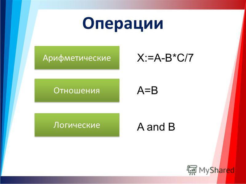Операции Арифметические Отношения Логические Х:=А-В*С/7 A=B A and B