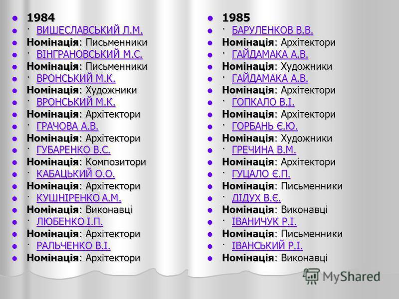 1984 1984 · ВИШЕСЛАВСЬКИЙ Л.М. · ВИШЕСЛАВСЬКИЙ Л.М.ВИШЕСЛАВСЬКИЙ Л.М.ВИШЕСЛАВСЬКИЙ Л.М. Номінація: Письменники Номінація: Письменники · ВІНГРАНОВСЬКИЙ М.С. · ВІНГРАНОВСЬКИЙ М.С.ВІНГРАНОВСЬКИЙ М.С.ВІНГРАНОВСЬКИЙ М.С. Номінація: Письменники Номінація: