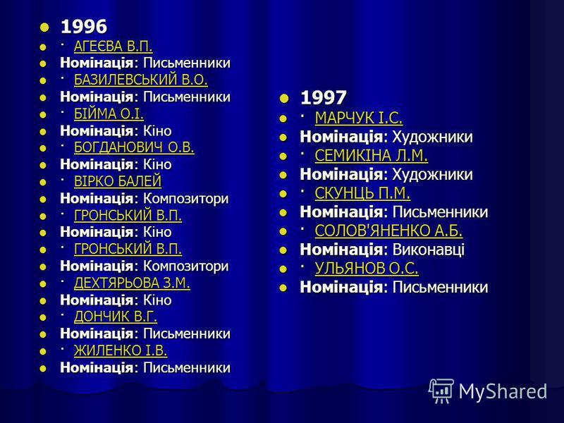 1996 1996 · АГЕЄВА В.П. · АГЕЄВА В.П.АГЕЄВА В.П.АГЕЄВА В.П. Номінація: Письменники Номінація: Письменники · БАЗИЛЕВСЬКИЙ В.О. · БАЗИЛЕВСЬКИЙ В.О.БАЗИЛЕВСЬКИЙ В.О.БАЗИЛЕВСЬКИЙ В.О. Номінація: Письменники Номінація: Письменники · БІЙМА О.І. · БІЙМА О.І
