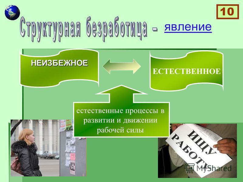 явление НЕИЗБЕЖНОЕ ЕСТЕСТВЕННОЕ естественные процессы в развитии и движении рабочей силы 10