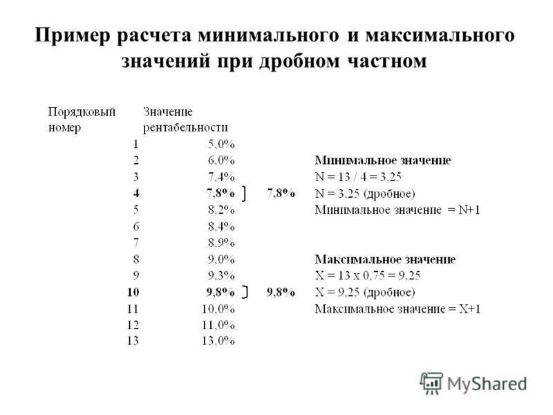 Пример расчета минимального и максимального значений при дробном частном
