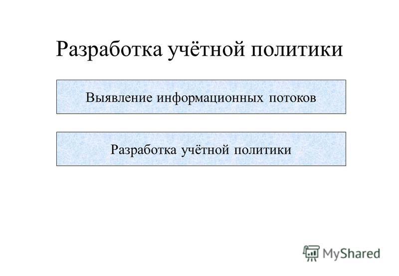Разработка учётной политики Выявление информационных потоков Разработка учётной политики