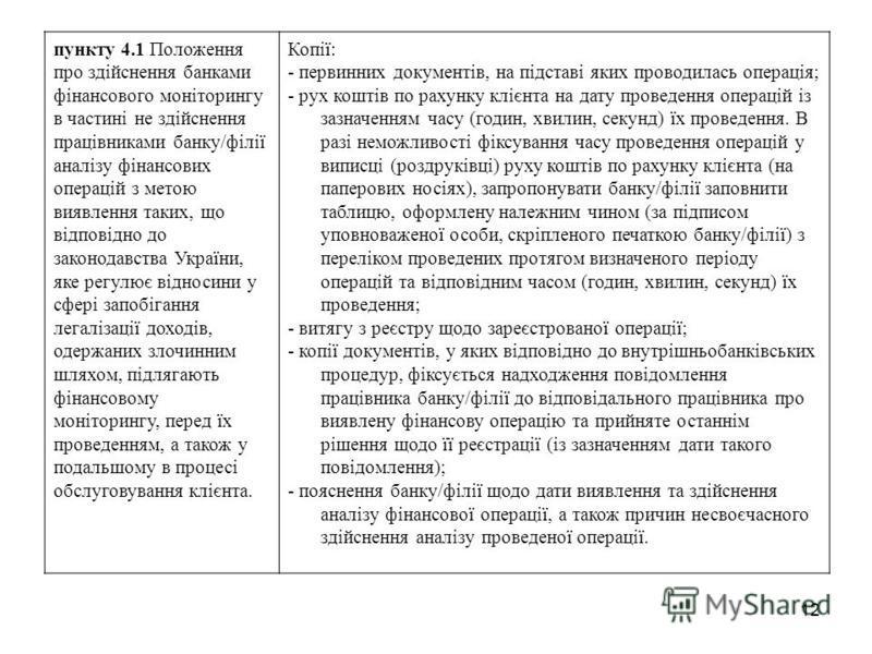 12 пункту 4.1 Положення про здійснення банками фінансового моніторингу в частині не здійснення працівниками банку/філії аналізу фінансових операцій з метою виявлення таких, що відповідно до законодавства України, яке регулює відносини у сфері запобіг