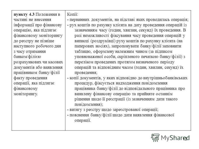 13 пункту 4.3 Положення в частині не внесення інформації про фінансову операцію, яка підлягає фінансовому моніторингу до реєстру не пізніше наступного робочого дня з часу отримання банком/філією розрахункових чи касових документів або виявлення праці