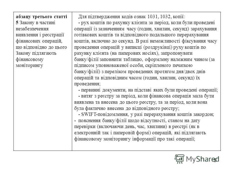 5 абзацу третього статті 5 Закону в частині незабезпечення виявлення і реєстрації фінансових операцій, що відповідно до цього Закону підлягають фінансовому моніторингу Для підтвердження кодів ознак 1031, 1032, копії: - рух коштів по рахунку клієнта з