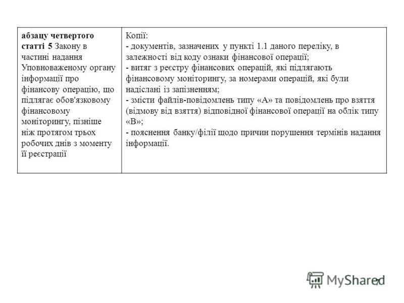 7 абзацу четвертого статті 5 Закону в частині надання Уповноваженому органу інформації про фінансову операцію, що підлягає обов'язковому фінансовому моніторингу, пізніше ніж протягом трьох робочих днів з моменту її реєстрації Копії: - документів, заз