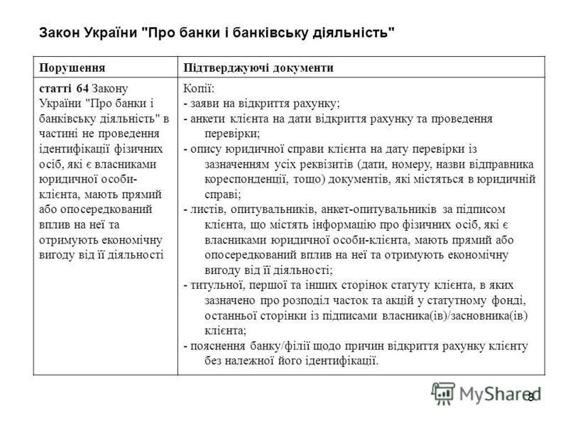 8 ПорушенняПідтверджуючі документи статті 64 Закону України