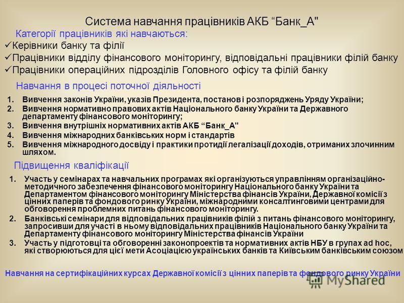 Система навчання працівників АКБ Банк_А