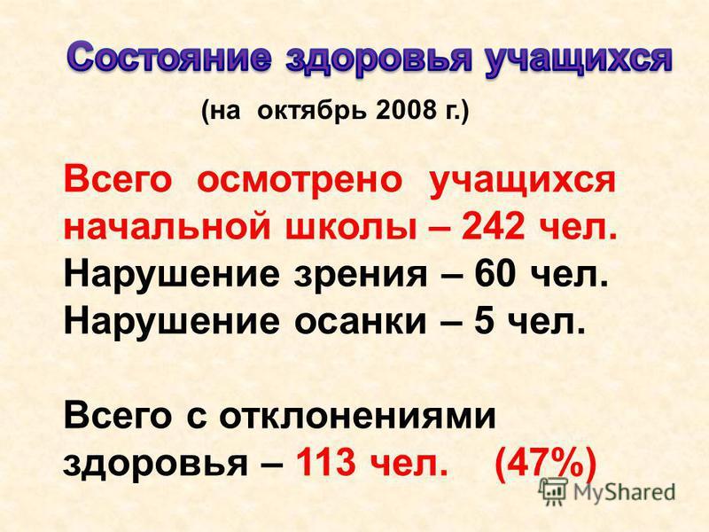 (на октябрь 2008 г.) Всего осмотрено учащихся начальной школы – 242 чел. Нарушение зрения – 60 чел. Нарушение осанки – 5 чел. Всего с отклонениями здоровья – 113 чел. (47%)