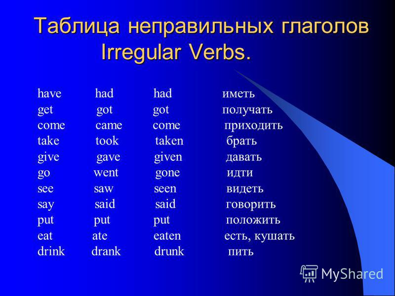 Таблица неправильных глаголов Irregular Verbs. have had had иметь get got got получать come came come приходить take took taken брать give gave given давать go went gone идти see saw seen видеть say said said говорить put put put положить eat ate eat