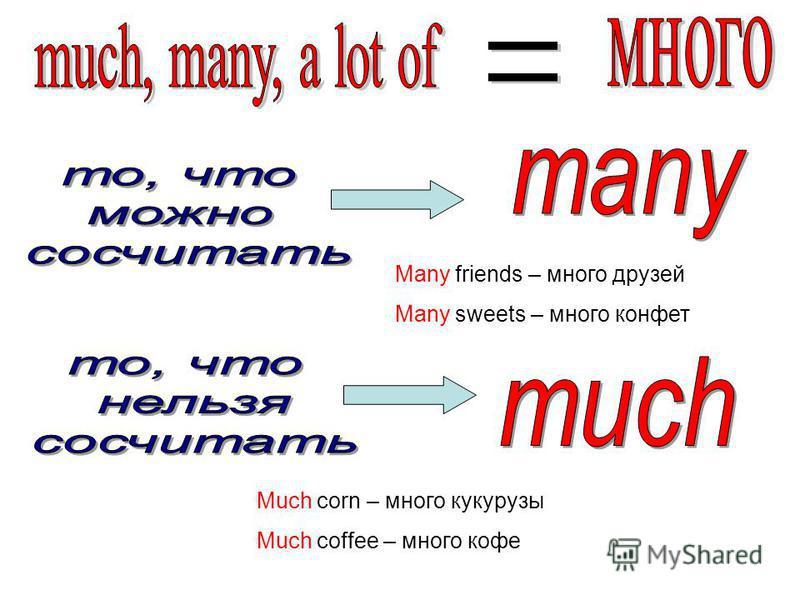 Many friends – много друзей Many sweets – много конфет Much corn – много кукурузы Much coffee – много кофе