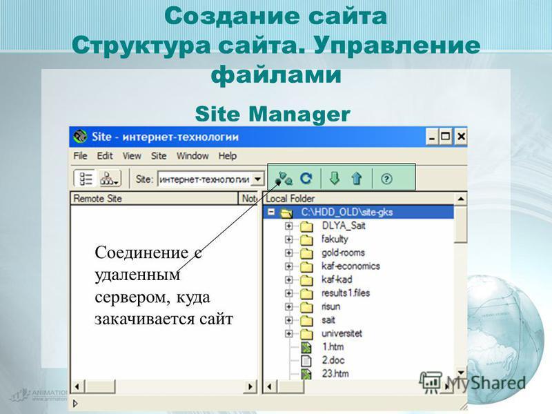 Создание сайта Структура сайта. Управление файлами Site Manager Соединение с удаленным сервером, куда закачивается сайт