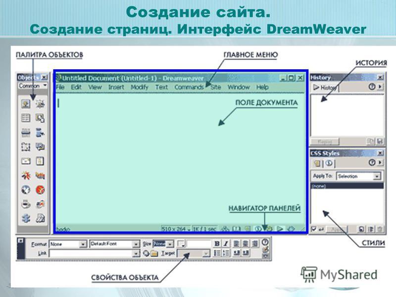 Создание сайта. Создание страниц. Интерфейс DreamWeaver