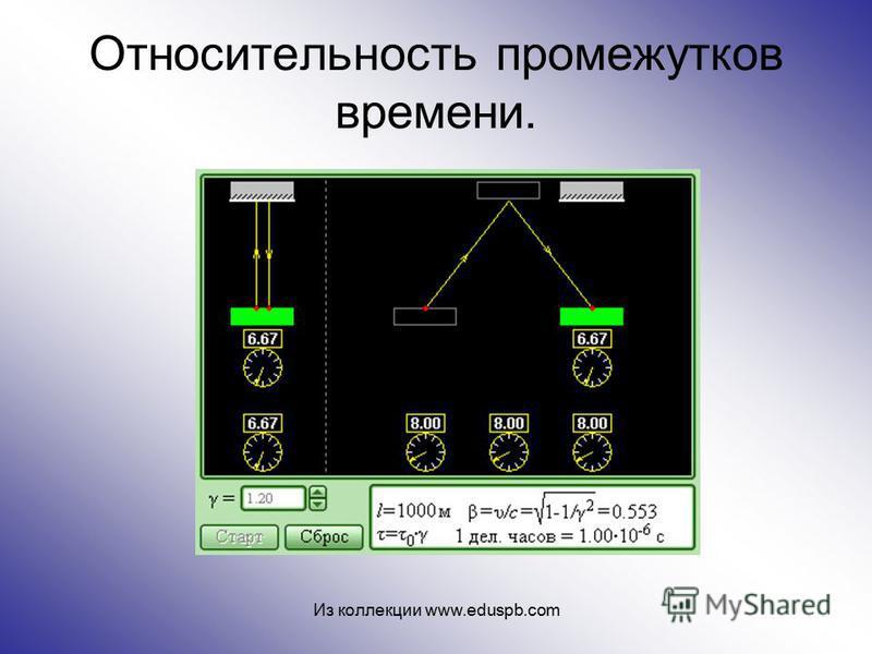 Относительность промежутков времени. Из коллекции www.eduspb.com
