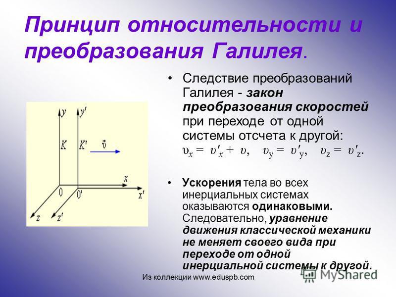 Следствие преобразований Галилея - закон преобразования скоростей при переходе от одной системы отсчета к другой: υ x = υ' x + υ, υ y = υ' y, υ z = υ' z. Ускорения тела во всех инерциальных системах оказываются одинаковыми. Следовательно, уравнение д