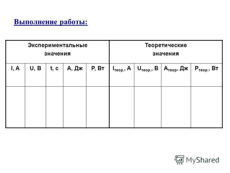 Выполнение работы: Экспериментальные значения Теоретические значения I, AU, Вt, сА, ДжР, ВтI теор., AU теор., ВА теор, ДжР теор., Вт