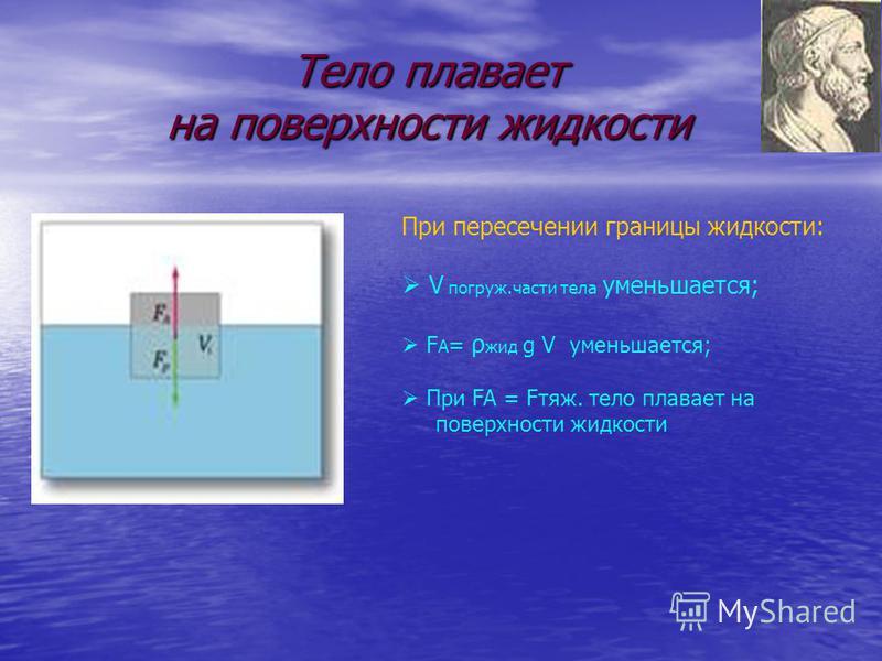 Тело всплывает F A > F тяж F А = ρ жид g V F тяж = ρ тела g V ρ жид > ρ тела
