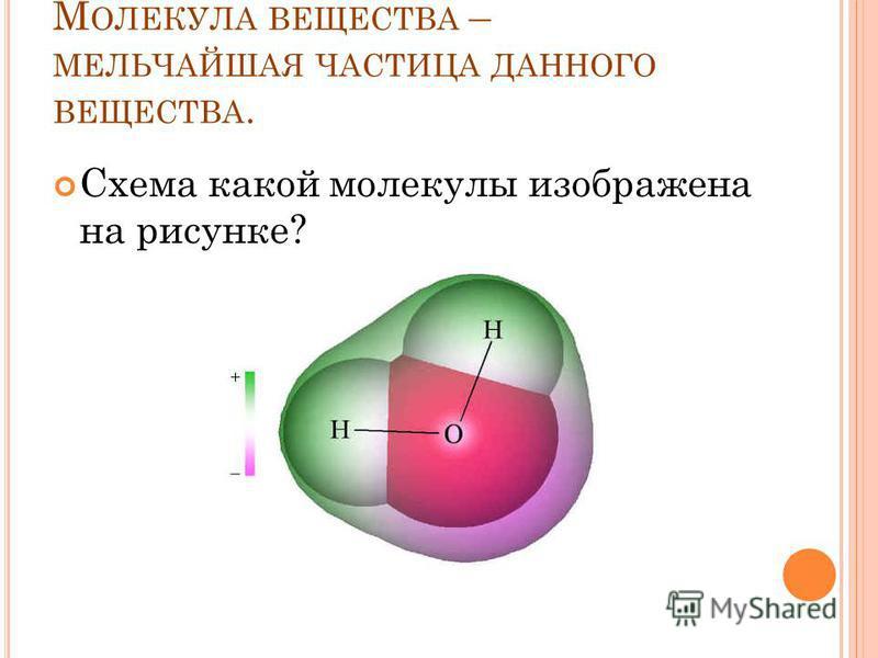 М ОЛЕКУЛА ВЕЩЕСТВА – МЕЛЬЧАЙШАЯ ЧАСТИЦА ДАННОГО ВЕЩЕСТВА. Схема какой молекулы изображена на рисунке?
