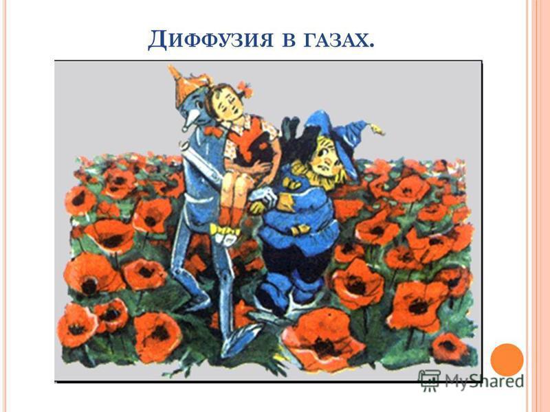 Д ИФФУЗИЯ В ГАЗАХ.
