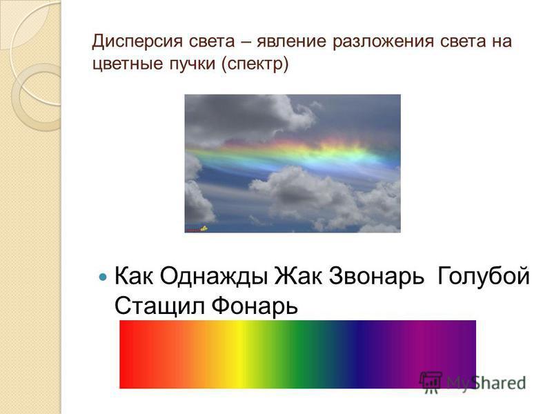 Дисперсия света – явление разложения света на цветные пучки (спектр) Как Однажды Жак Звонарь Голубой Стащил Фонарь