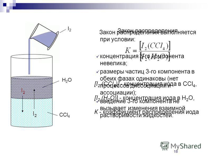 18 I2I2 Н2ОН2О CCl 4 I2I2 I2I2 Закон распределения [I 2 (CCl 4 )] - концентрация иода в CCl 4, [I 2 (H 2 O)] - концентрация иода в H 2 O, К - коэффициент распределения иода Закон распределения выполняется при условии: концентрация 3-го компонента нев