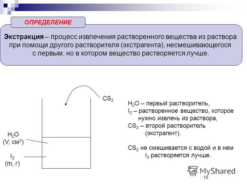19 Н 2 О (V, см 3 ) I 2 (m, г) Н 2 О – первый растворитель, I 2 – растворенное вещество, которое нужно извлечь из раствора, CS 2 – второй растворитель (экстрагент). CS 2 не смешивается с водой и в нем I 2 растворяется лучше. CS 2 Экстракция – процесс