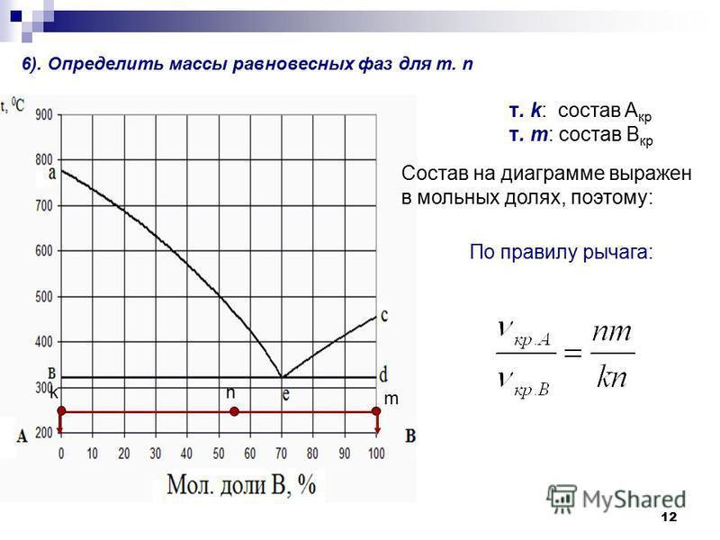 12 6). Определить массы равновесных фаз для т. n n m k т. k: состав А кр т. m: состав В кр По правилу рычага: Состав на диаграмме выражен в мольных долях, поэтому: