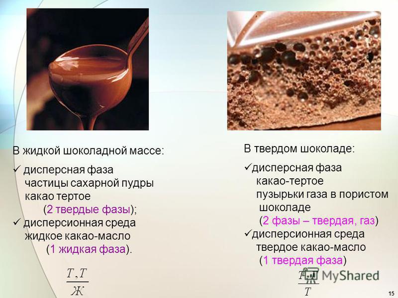 15 В жидкой шоколадной массе: дисперсная фаза частицы сахарной пудры какао тертое (2 твердые фазы); дисперсионная среда жидкое какао-масло (1 жидкая фаза). В твердом шоколаде: дисперсная фаза какао-тертое пузырьки газа в пористом шоколаде (2 фазы – т