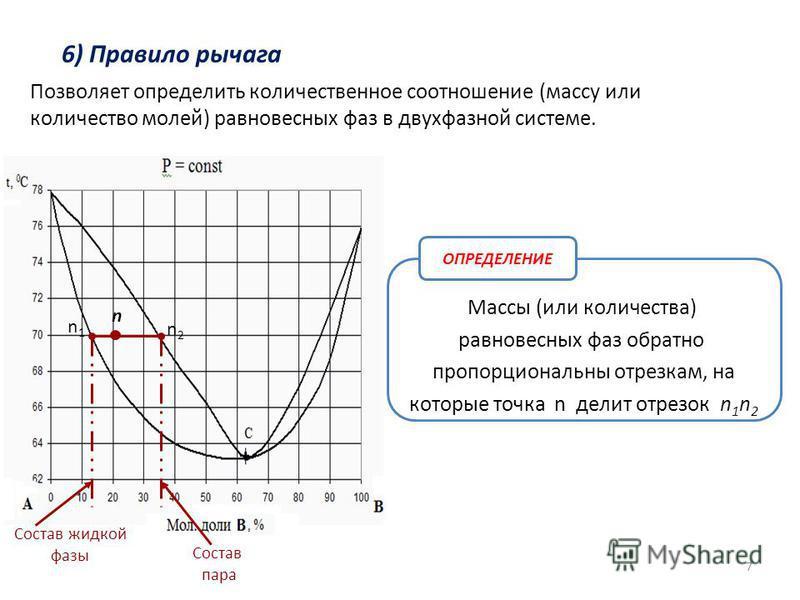 7 6) Правило рычага Позволяет определить количественное соотношение (массу или количество молей) равновесных фаз в двухфазной системе. Состав жидкой фазы n Состав пара n1n1 n2n2 Массы (или количества) равновесных фаз обратно пропорциональны отрезкам,