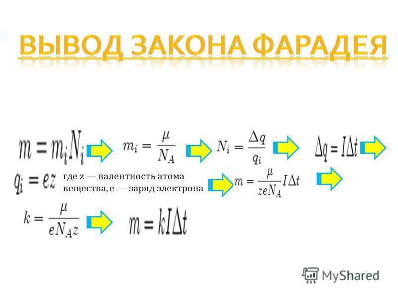 где z валентность атома вещества, e заряд электрона