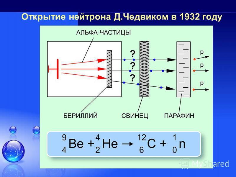 Открытие нейтрона Д.Чедвиком в 1932 году