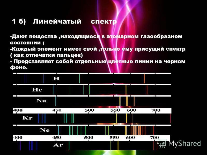 1 б) Линейчатый спектр -Дают вещества,находящиеся в атомарном газообразном состоянии ; -Каждый элемент имеет свой,только ему присущий спектр ( как отпечатки пальцев) - Представляет собой отдельные цветные линии на черном фоне.