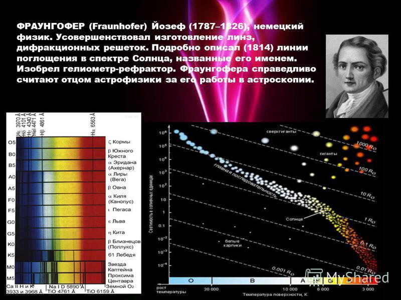 ФРАУНГОФЕР (Fraunhofer) Йозеф (1787–1826), немецкий физик. Усовершенствовал изготовление линз, дифракционных решеток. Подробно описал (1814) линии поглощения в спектре Солнца, названные его именем. Изобрел гелиометр-рефрактор. Фраунгофера справедливо