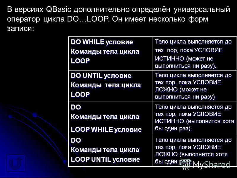 DO WHILE условие Команды тела цикла LOOP Тело цикла выполняется до тех пор, пока УСЛОВИЕ ИСТИННО (может не выполниться ни разу). DO UNTIL условие Команды тела цикла LOOP Тело цикла выполняется до тех пор, пока УСЛОВИЕ ЛОЖНО (может не выполниться ни р