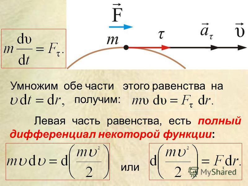 Умножим обе части этого равенства на получим: Левая часть равенства, есть полный дифференциал некоторой функции: или