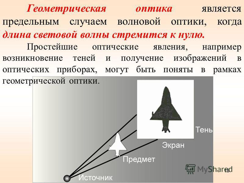 Геометрическая оптика является предельным случаем волновой оптики, когда длина световой волны стремится к нулю. Простейшие оптические явления, например возникновение теней и получение изображений в оптических приборах, могут быть поняты в рамках геом