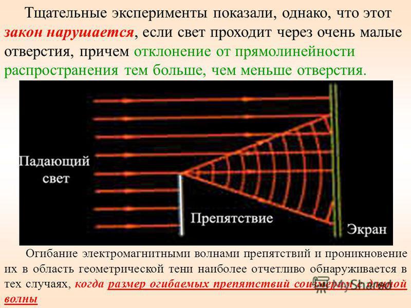 26 Огибание электромагнитными волнами препятствий и проникновение их в область геометрической тени наиболее отчетливо обнаруживается в тех случаях, когда размер огибаемых препятствий соизмерим с длиной волны Тщательные эксперименты показали, однако,