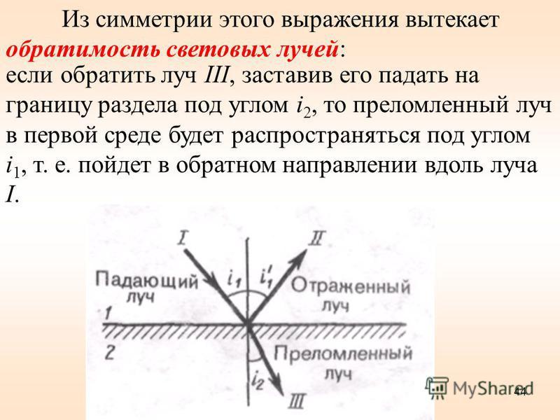 Из симметрии этого выражения вытекает обратимость световых лучей: если обратить луч III, заставив его падать на границу раздела под углом i 2, то преломленный луч в первой среде будет распространяться под углом i 1, т. е. пойдет в обратном направлени