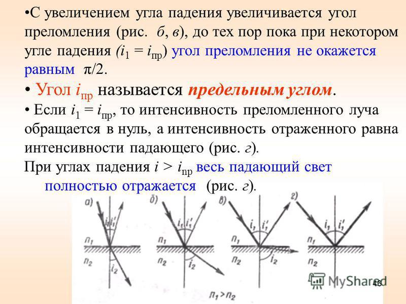 С увеличением угла падения увеличивается угол преломления (рис. б, в), до тех пор пока при некотором угле падения (i 1 = i пр ) угол преломления не окажется равным π/2. Угол i пр называется предельным углом. Если i 1 = i пр, то интенсивность преломле