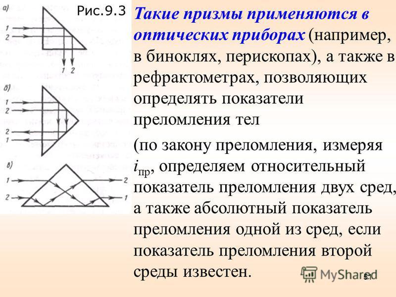 Рис.9.3 Такие призмы применяются в оптических приборах (например, в биноклях, перископах), а также в рефрактометрах, позволяющих определять показатели преломления тел (по закону преломления, измеряя i пр, определяем относительный показатель преломлен