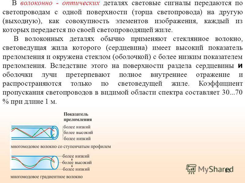 53 В волоконно - оптических деталях световые сигналы передаются по светопроводам с одной поверхности (торца светопровода) на другую (выходную), как совокупность элементов изображения, каждый из которых передается по своей светопроводящей жиле. В воло