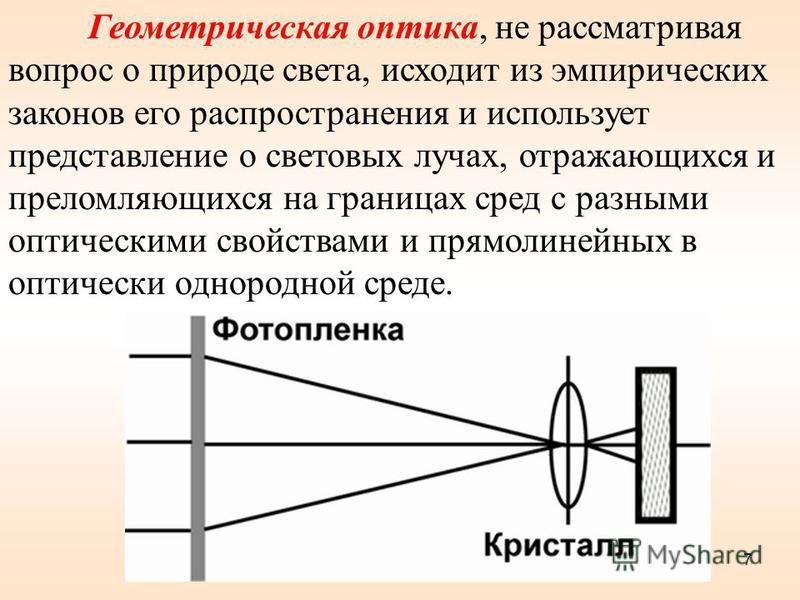 Геометрическая оптика, не рассматривая вопрос о природе света, исходит из эмпирических законов его распространения и использует представление о световых лучах, отражающихся и преломляющихся на границах сред с разными оптическими свойствами и прямолин