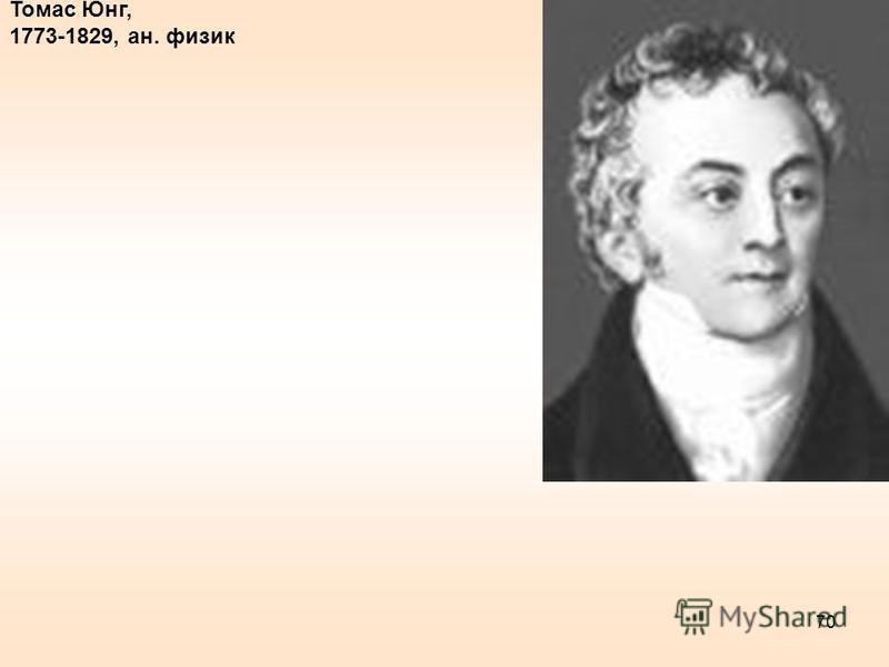 70 Томас Юнг, 1773-1829, ан. физик