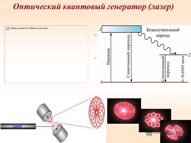 83 Оптический квантовый генератор (лазер)