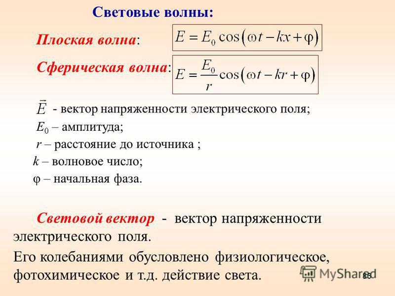 86 Световые волны: Плоская волна: Сферическая волна: - вектор напряженности электрического поля; Е 0 – амплитуда; r – расстояние до источника ; k – волновое число; φ – начальная фаза. Световой вектор - вектор напряженности электрического поля. Его ко