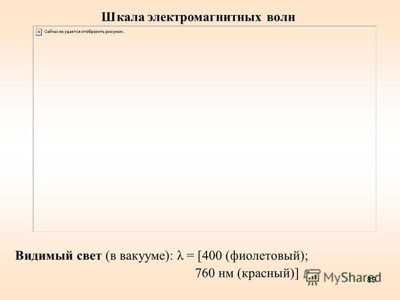 89 Видимый свет (в вакууме): λ = [400 (фиолетовый); 760 нм (красный)] Шкала электромагнитных волн
